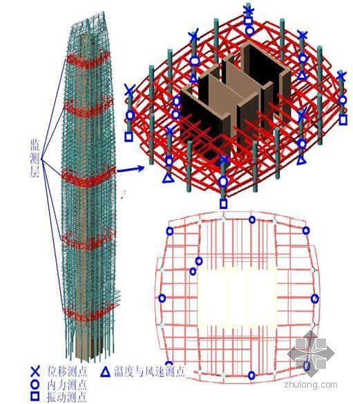 广东某大厦钢结构吊装安装方案(超高层 手工电弧焊  栓钉焊接)