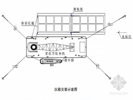 [山东]船厂船台与码头工程施工组织设计