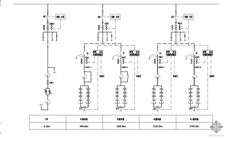 SVC无功补偿装置保护配置图