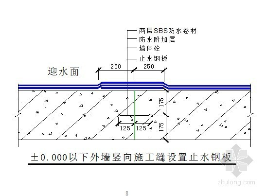 [北京]小区配套学校及地下车库工程地下室防水施工方案