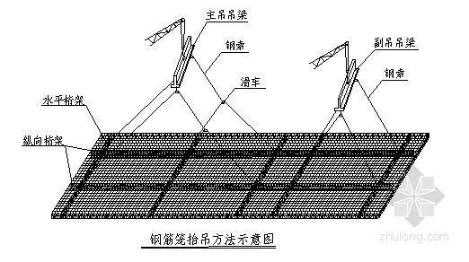 [上海]商场深基坑开挖支护施工组织设计(地下连续墙)