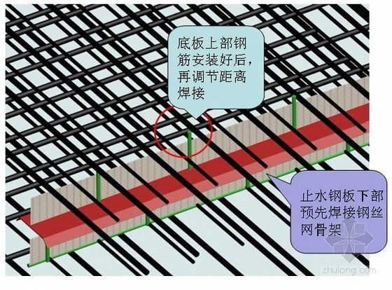 [QC成果]提高基础底板施工缝施工质量(施工缝长度超过4500m)