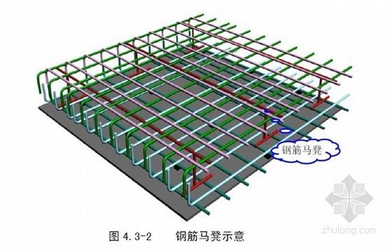 [上海]高层商业办公楼总承包施工组织设计(技术标白玉兰奖)-钢筋马镫示意
