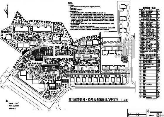 悦峰园景观设计总平面图方案