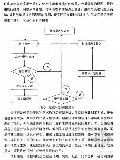 [硕士]新疆通信服务公司IT项目进度控制研究[2009]