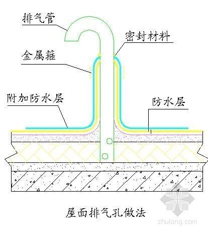 屋面排气孔施工节点详图