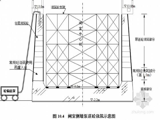 船闸扩建工程施工组织设计