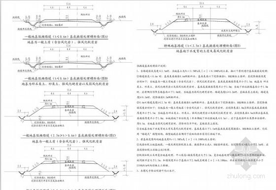 [内蒙古]客货共线铁路路基设计图集(全套 中铁)