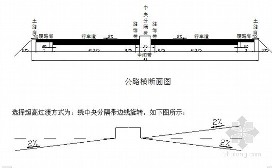 [山东]41m宽双向八车道高速公路初步设计94页附CAD图表(毕业设计)