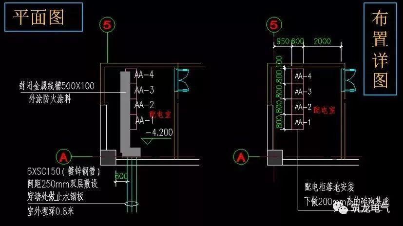 JGJ242-2011《住宅建筑电气设计规范》解读,建议设计人员收藏!_25