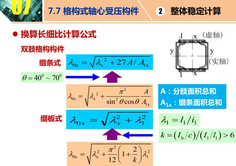 格构式整体稳定计算