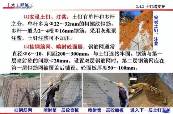 基坑的支护、降水工程与边坡支护施工技术图解_16