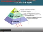 CCNA1-OSI和TCP