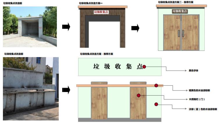 [浙江]田园风光村庄景观规划设计方案