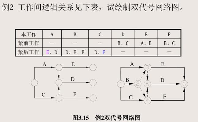 建筑工程施工管理培训课件(521页)_4