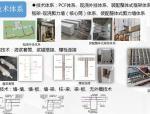装配式混凝土建筑设计、施工与验收培训讲义(图文结合)