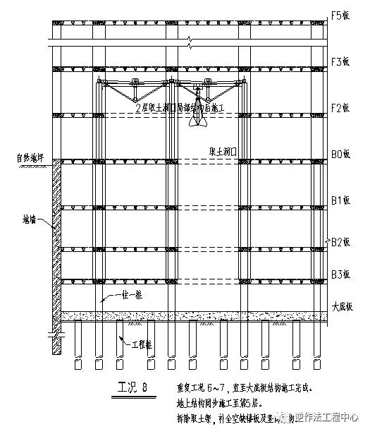 韦德娱乐1946老虎机_逆作法技术的超全介绍,含视频讲解、典型案例_13