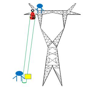 减少单次杆塔高空重复传递作业次数