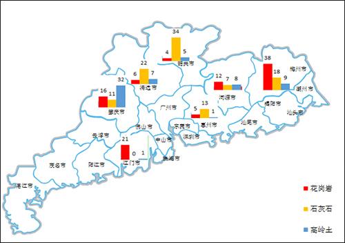 广东省花岗岩矿企主要分布在梅州市,肇庆市,江门市和河源市;石灰石矿