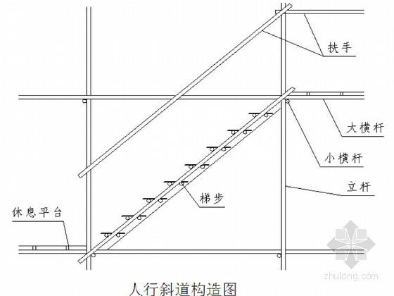 场地滑坡泥石流地质灾害治理施工组织设计(投标文件)