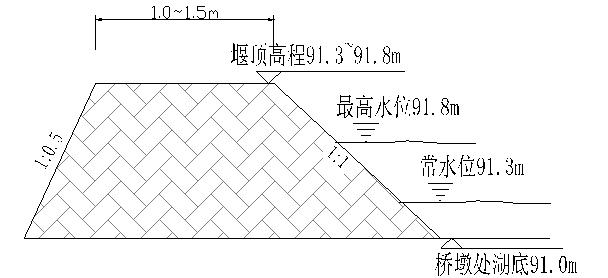 纬二路、纬三路桥梁施工组织设计(64页)_2