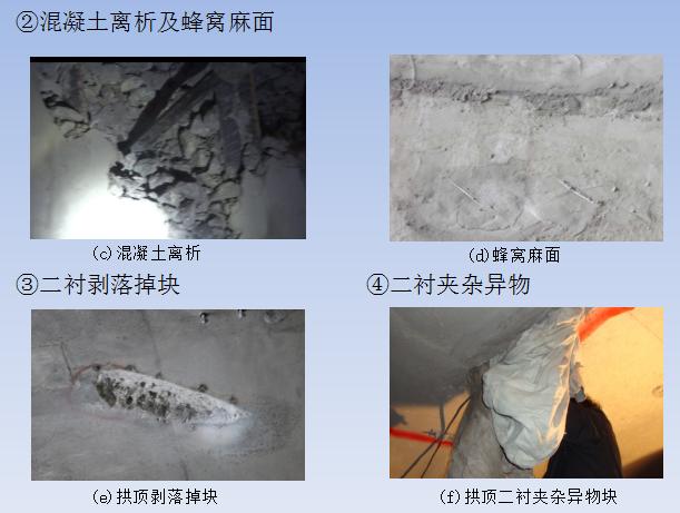 【中铁】铁路隧道工程问题及施工质量控制措施(32页)