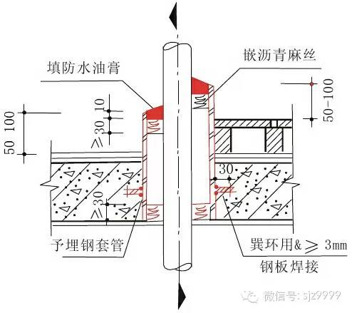 住宅通病详细图集(图文详解)_19