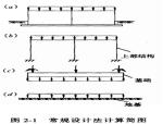 基础工程之浅基础PPT(共97页)