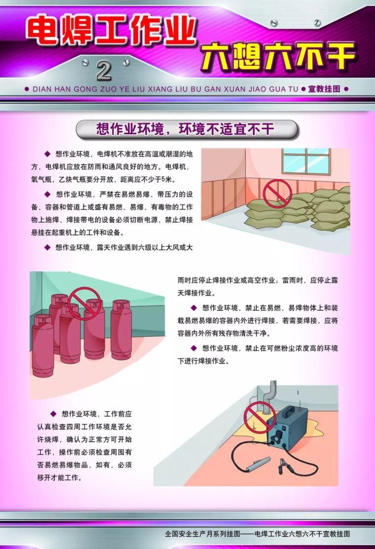 施工现场安全生产管理与电焊工作业安全挂图,来一波!_8