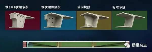 规模化建桥的跨越——芜湖长江公路二桥及接线工程建设技术_11