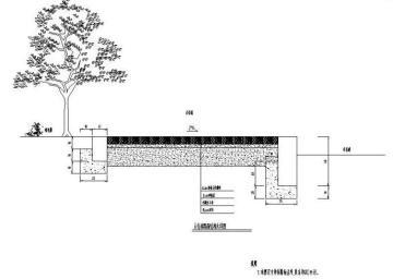 [四川]某小区海绵城市技术施工图块(附施工设计说明)
