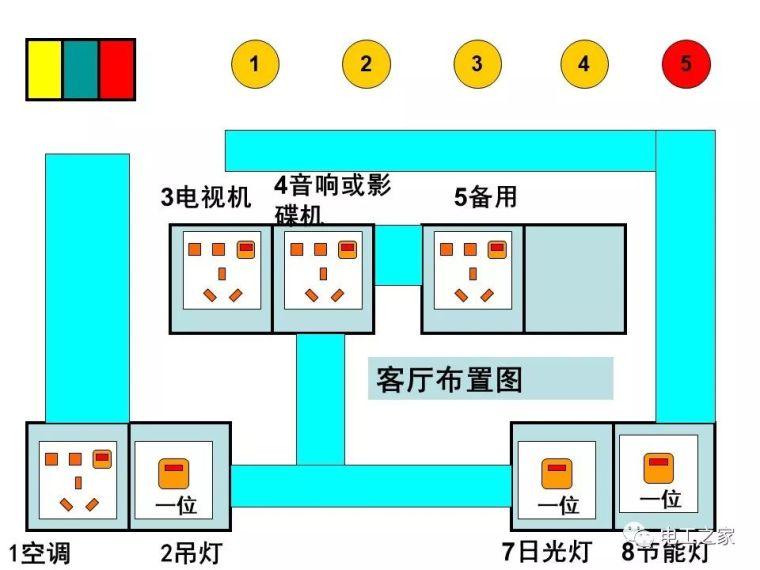 全彩图深度详解照明电路和家用线路_76