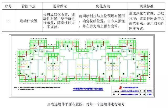 悬挑脚手架搭设施工工艺标准,样板审核制实施案例!_18