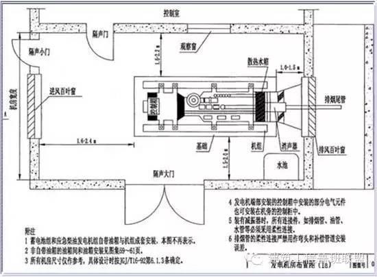 [弘毅|讲堂]捋一捋建筑强电系统_40