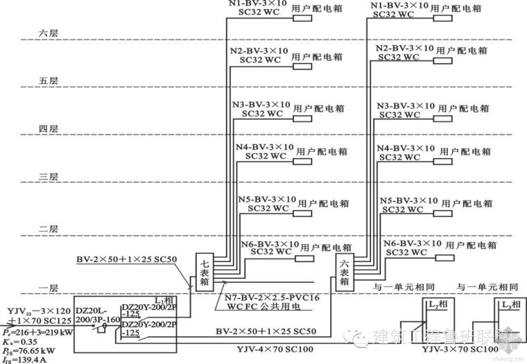 [弘毅|讲堂]捋一捋建筑强电系统_59