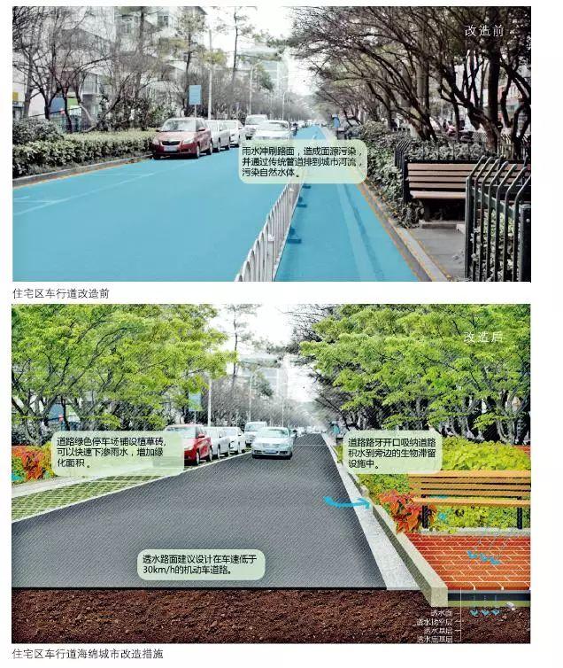 24种海绵城市设计措施全图解!_7