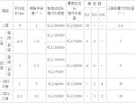 工程测量规范(打印版)