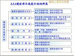 建筑工程项目进度控制管理(128页)