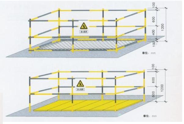 中冶天工施工现场安全质量标准化图集(近百页,附图丰富)_3