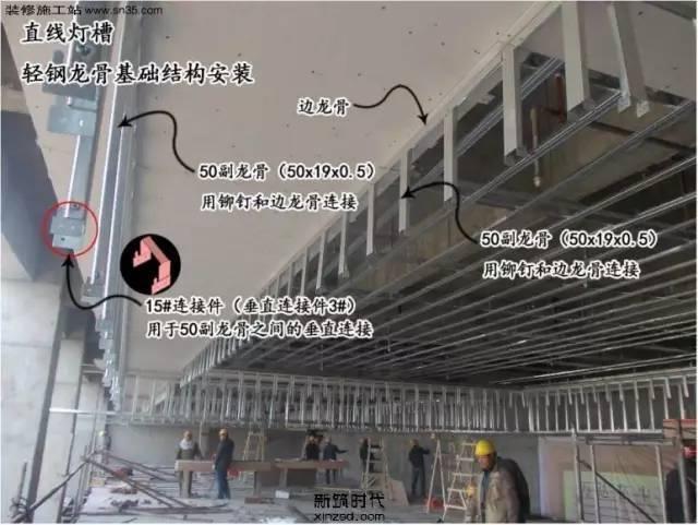 石膏板造型制作及石膏预制件安装