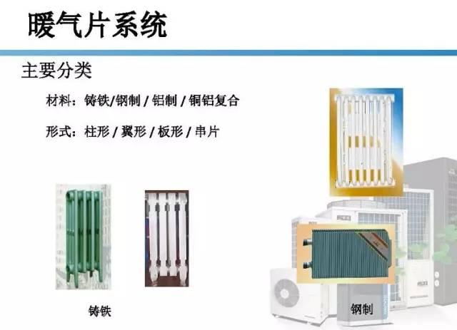 72页|空气源热泵地热系统组成及应用_36