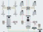 楼宇可视对讲系统视频传输布线设计