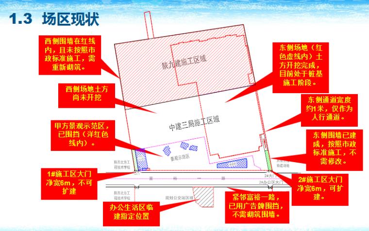 紫薇二府庄临建设施标准化实施方案(89页)