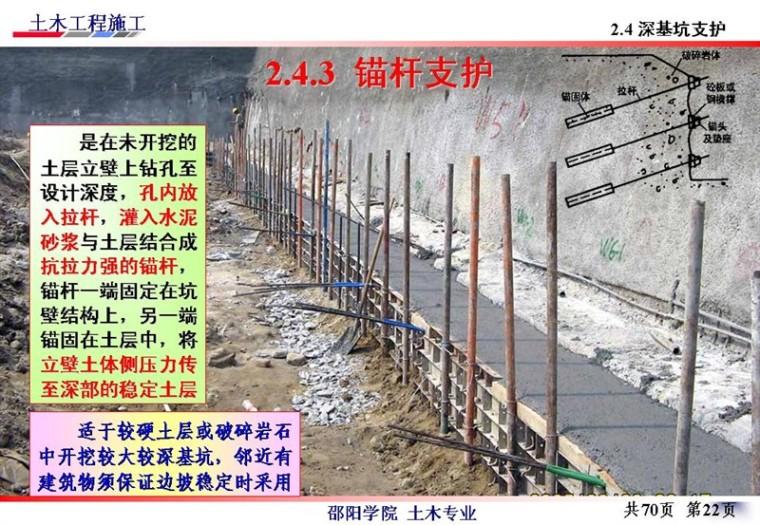 边坡支护工程施工与基坑的支护、降水_16