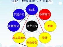 建设pk10计划监理概述