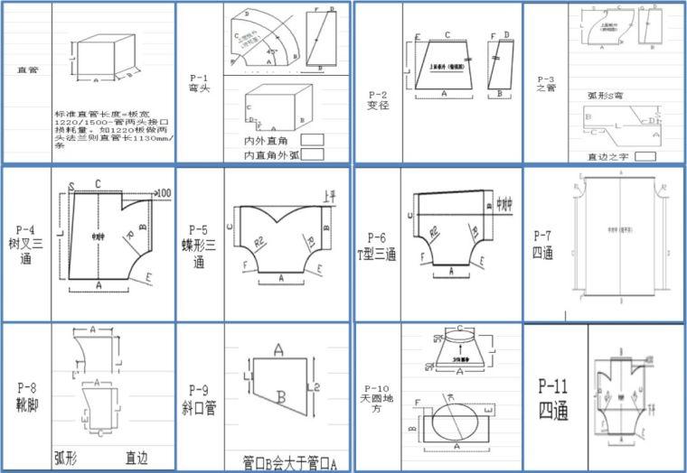 配电箱柜加工技术交底资料下载-风管安装采用预制加工技术,优势多多!
