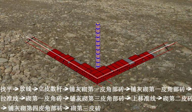建筑施工技术与机械培训PPT(土方、钢筋混凝土、装修等)