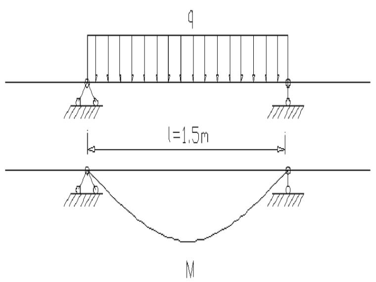 [甘肃]酒泉西一大桥盖梁穿钢棒法计算书