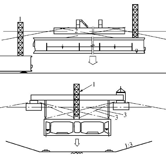地下结构工程之沉管结构讲义(PPT,57页)-扛吊法