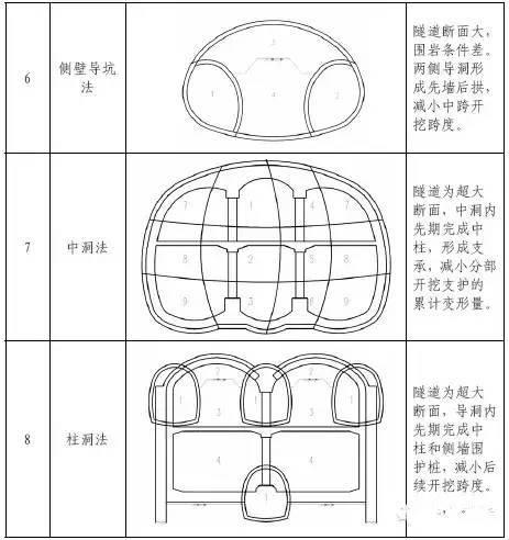 地铁车站施工方法汇总_20